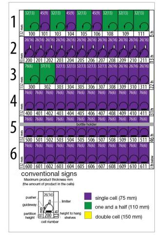 Standart planogram